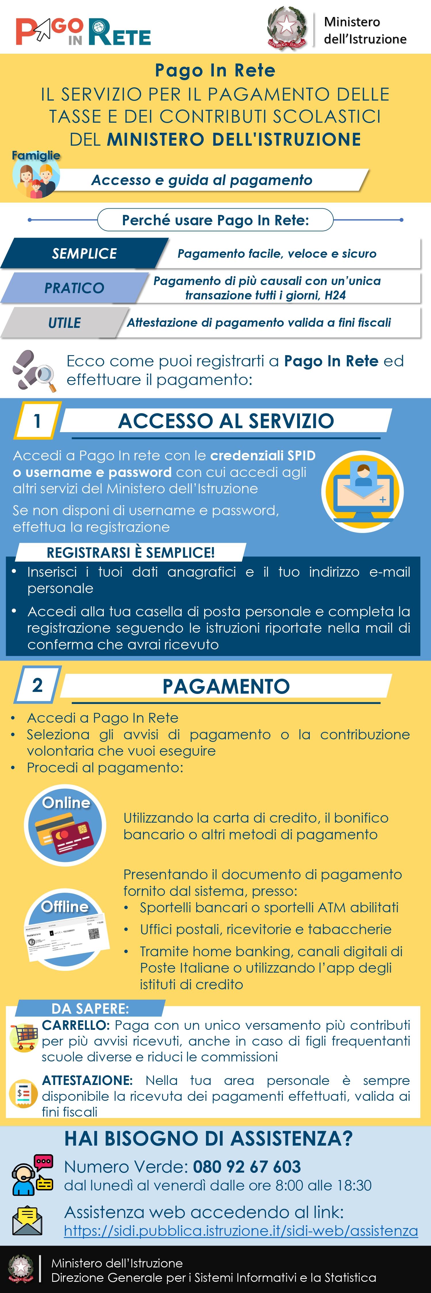 infograficaaccesso_guida_pagamento_page-0001
